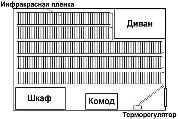 Фото план комнаты